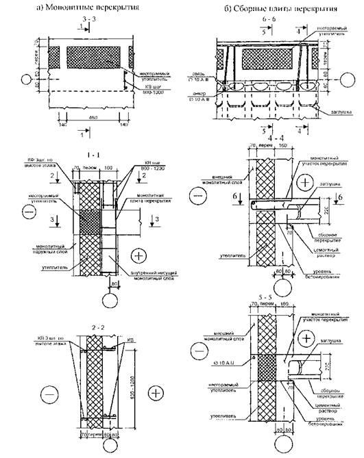 Сборная монолитная железобетонная стена профнастил по плитам перекрытия