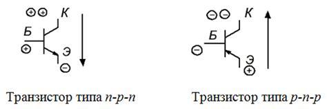 девушка модель работы транзистора