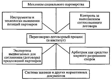 Девушка модель социального партнерства в социальной работе anna gucci