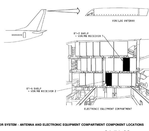 VOR SYSTEM - FLIGHT COMPARTMENT COMPONENT LOCATION
