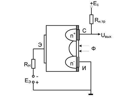 некоторых фототранзистор с подключением к источнику представлен деревом