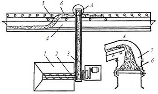 Схема транспортера раздатчика твк 80б транспортеры ленточные мотор барабан