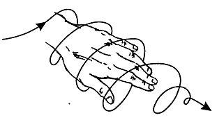 выбрать упражнение развития чувствительности рук нет