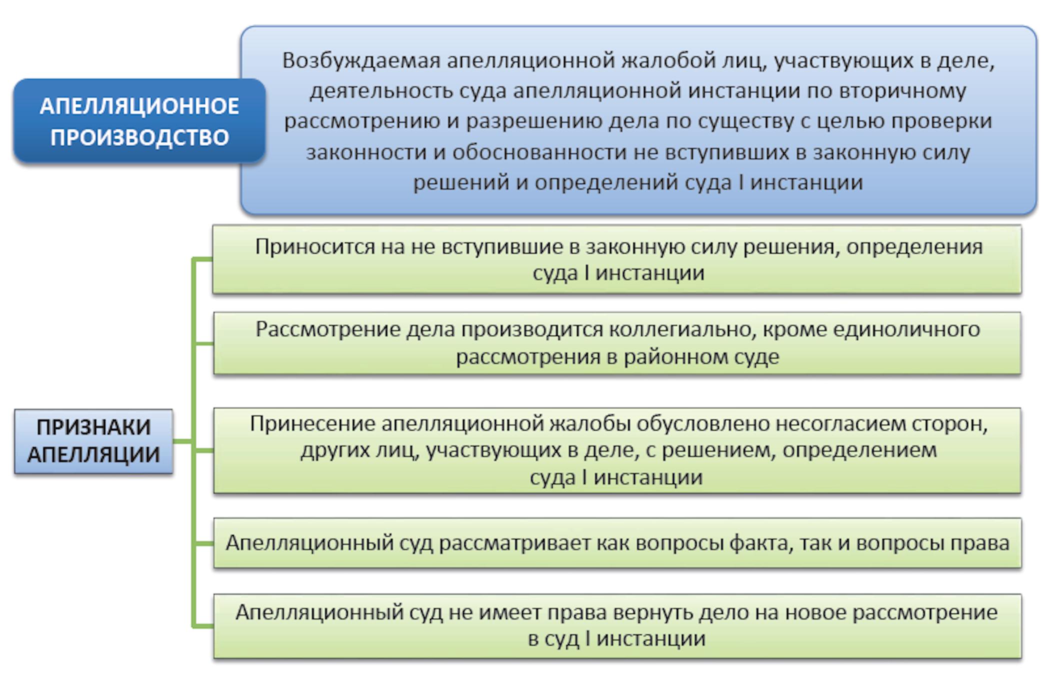 Коммерсант арбитражный суд