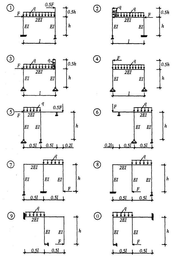 рамы методом расчёт плоской неопределимой решебник статически сил