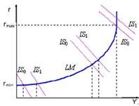 Экономическая теория: Часть 2: