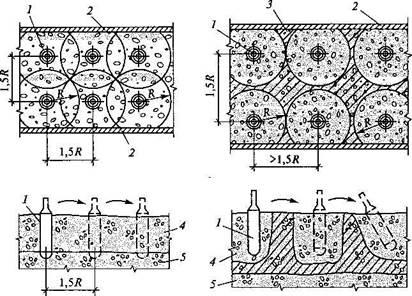 Правила укладки и уплотнения бетонной смеси цементный строительный раствор это