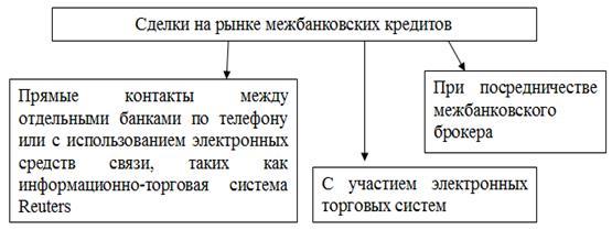 Почта банк кредитный
