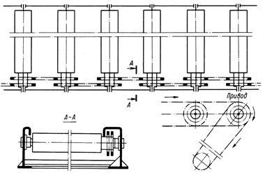 привод к цепному конвейеру для подачи сыпучих грузов