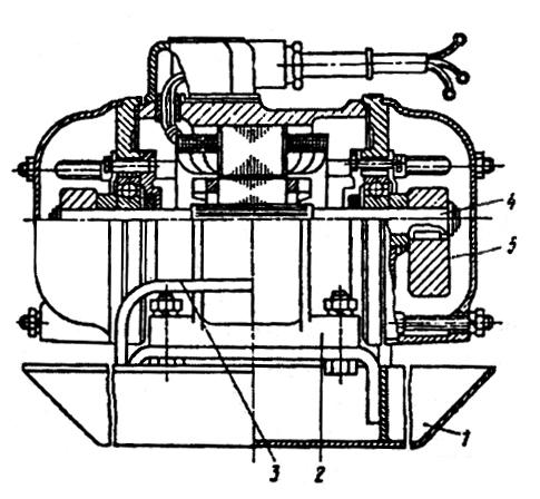 конструкция вибраторов