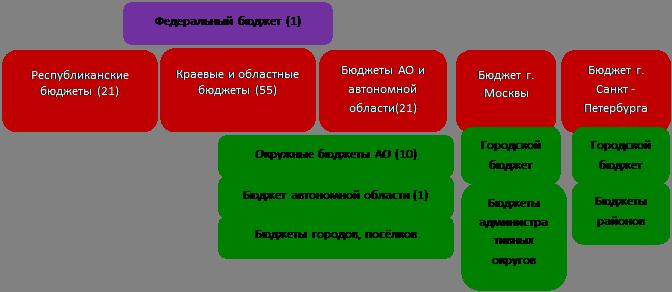 Кредитная система рф лекция по фиеансвм
