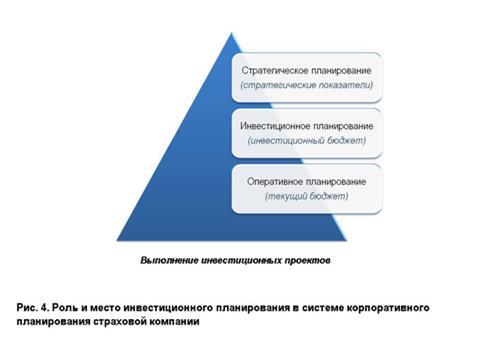 Россия, инвестиционное стразование жизни юридическое лицо интернет помогает там
