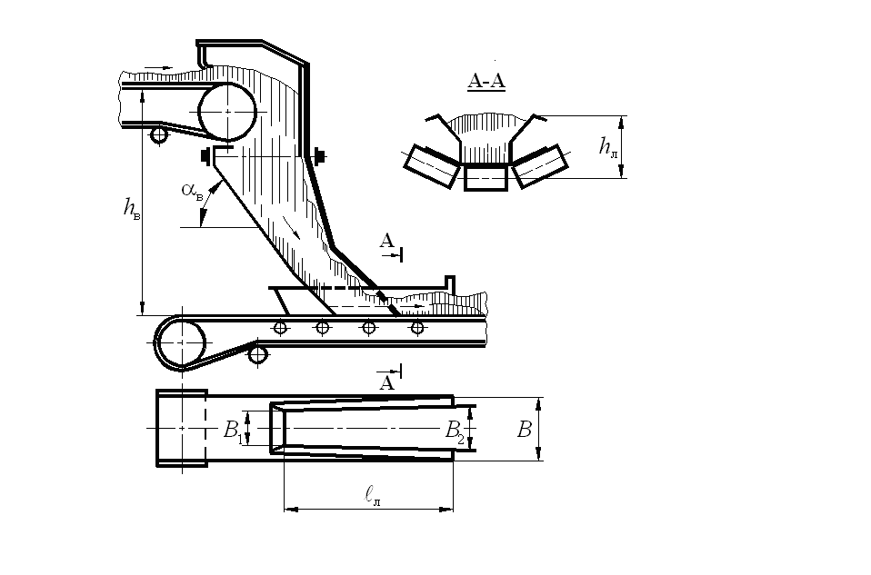 Загрузочное устройства для ленточного конвейера транспортеры семян