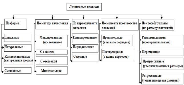 Методы оценки эффективности инвестиционного проекта - показатели и принципы
