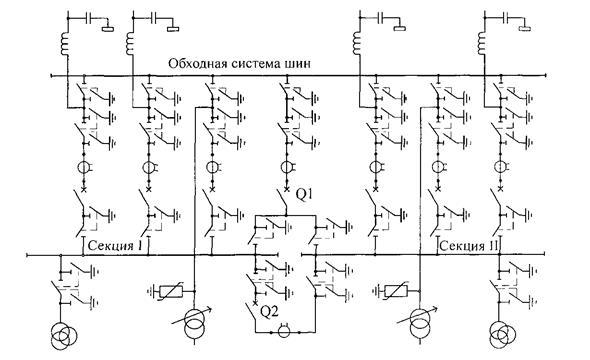 должно быть достоинства схема с одной секционированной системой шин могут носить термобелье