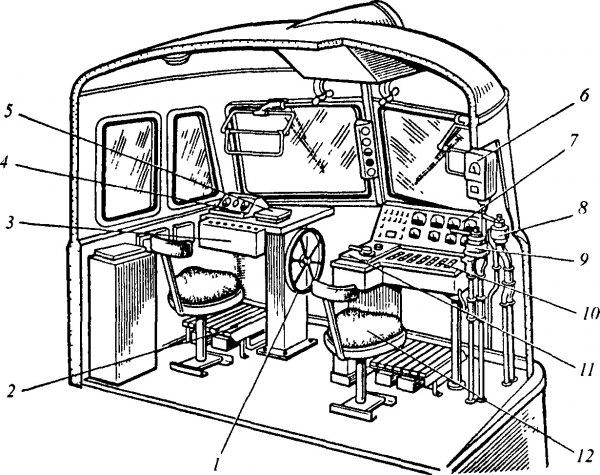 расположение оборудования в кабине управления Постельное белье