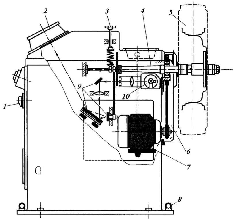 устройство стенда для балансировки колес