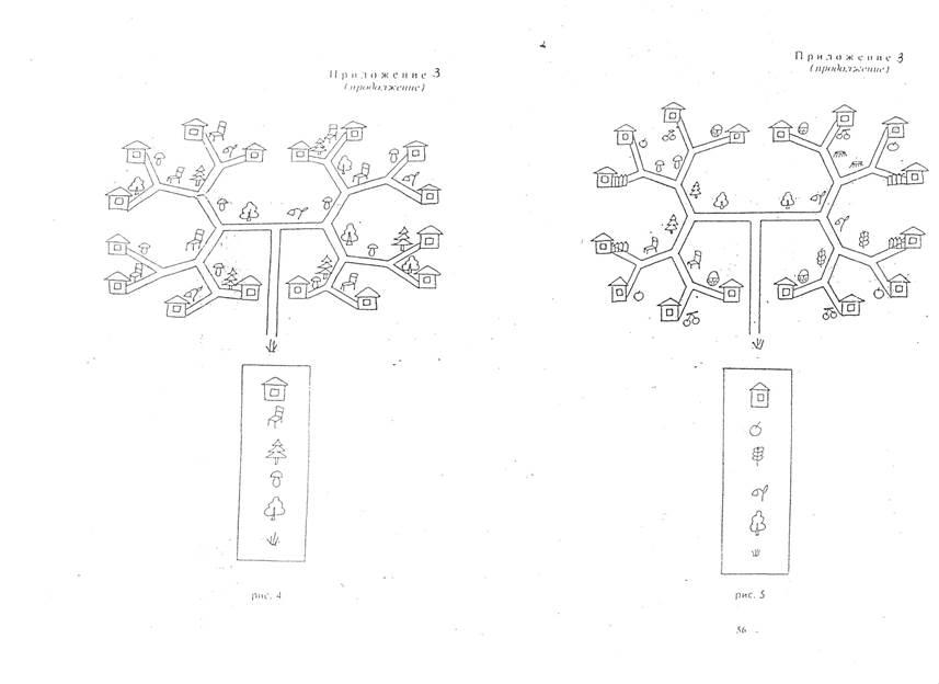 Методика кодирования векслера в версии панасюка