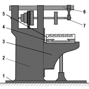Устройство вертикально фрезерного станка