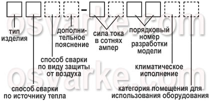 Как определить марку сварочного аппарата 380в ссср