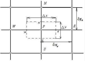 Постановка физической задачи КиберПедия Способ разбиения расчетной области для двухмерного случая на контрольные объемы и типичный контрольный объем представлены на рисунке 3 7