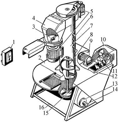 Электрооборудование шнекового транспортера где находится номера кузова фольксваген транспортер т4