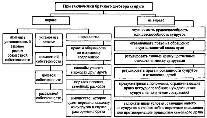 Фз о мировых судьях в российской федерации