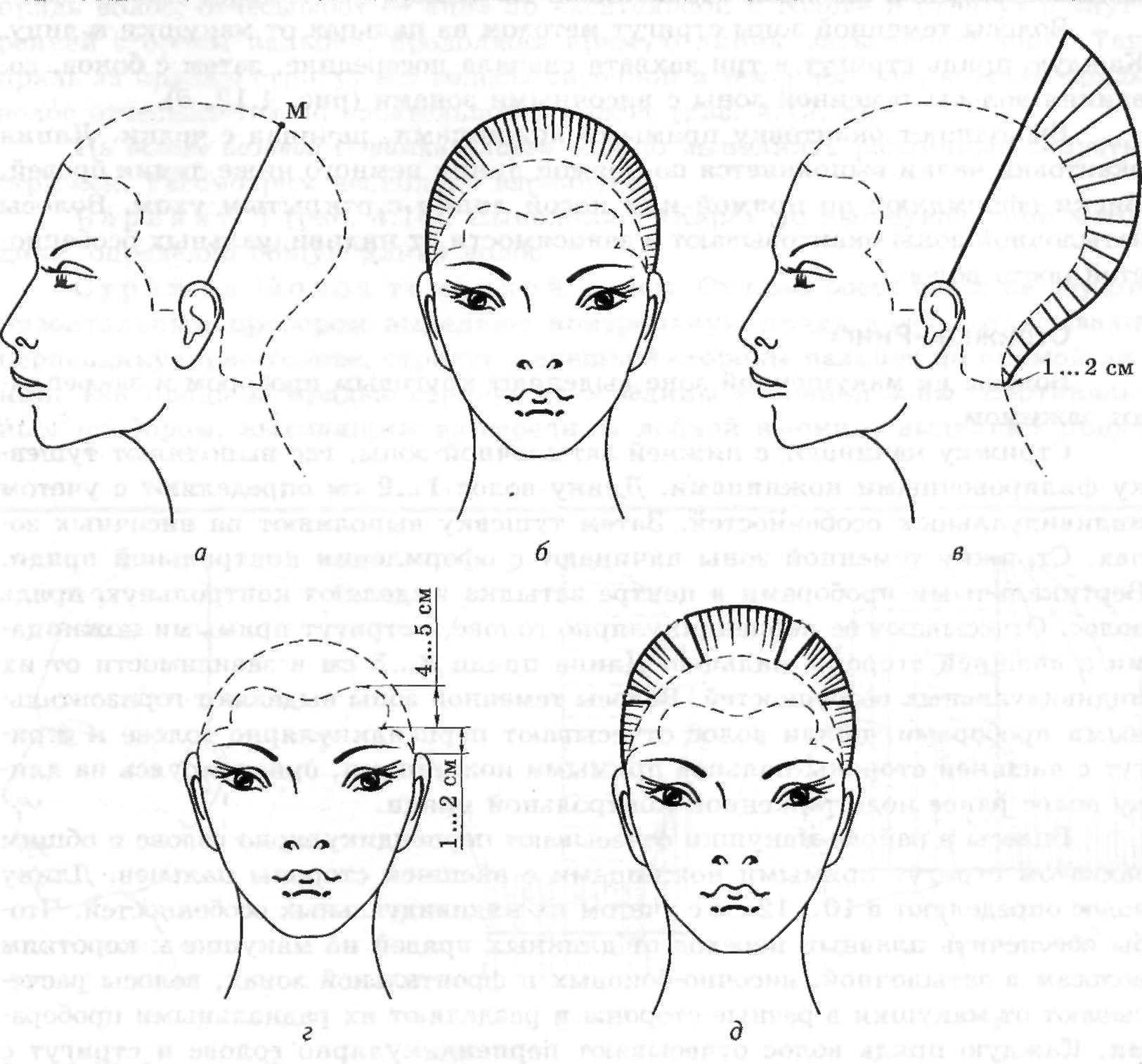 достопримечательности стрижка женская короткая схемы в картинках время съемок фильма
