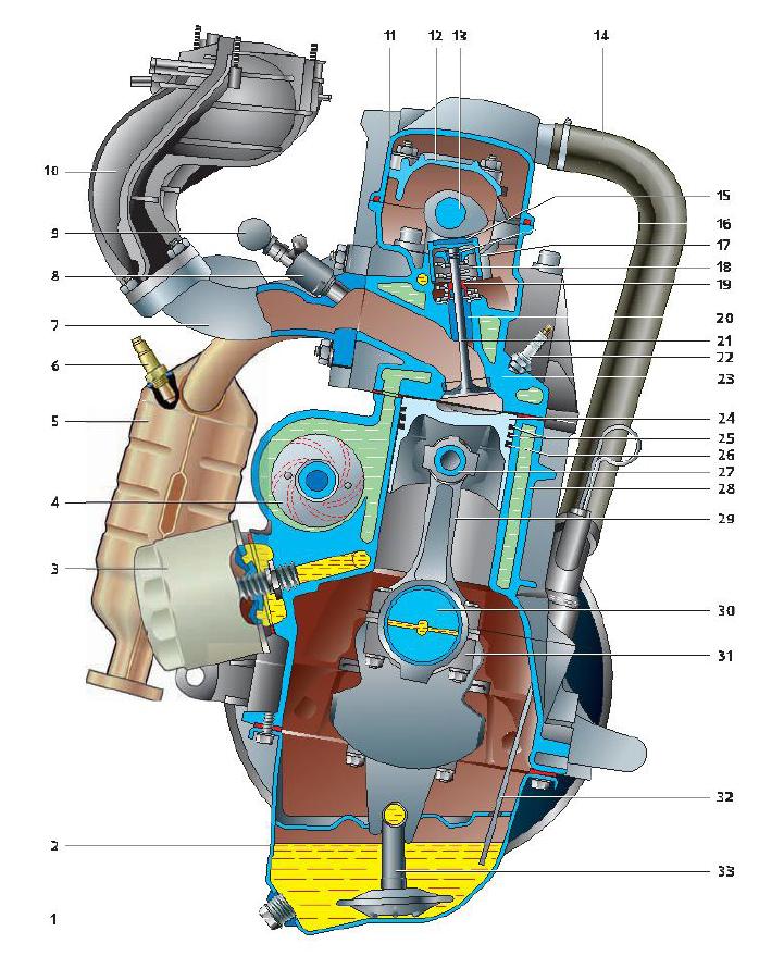 двигатель для калины в картинках как выбрать такого