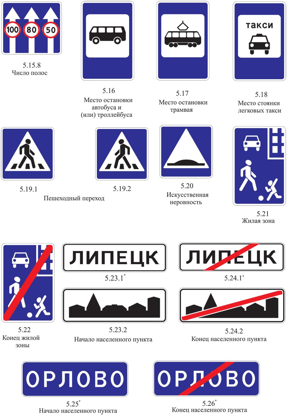 Картинки дорожных знаков и их значение
