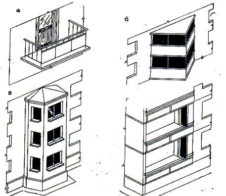 Тема 3 архитектурно-конструктивные элементы стен, их виды, н.