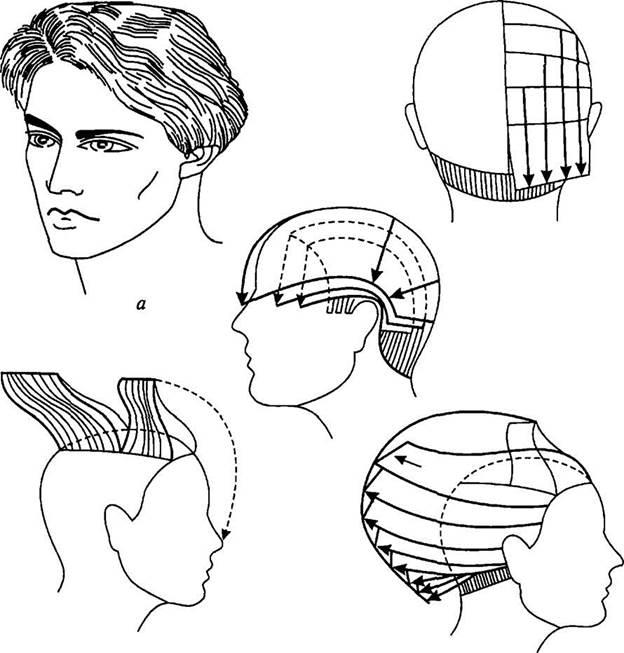 - пульверизатор (приложение 4, рис.2) – для смачивания волос при стрижке и укладке, а также для нанесения различных средств для укладки.