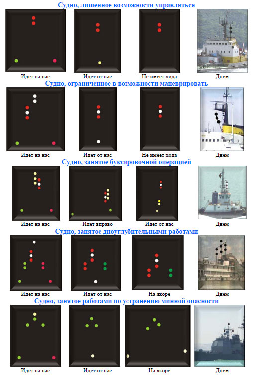 Знаки на судне в картинках