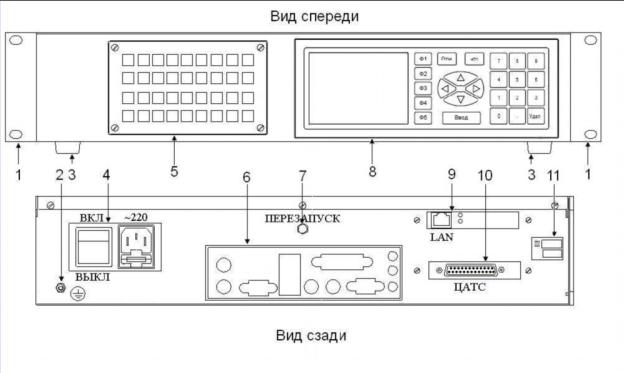 миниатюра модуль конференц связь сенатор кс-3 Февраль Март Апрель