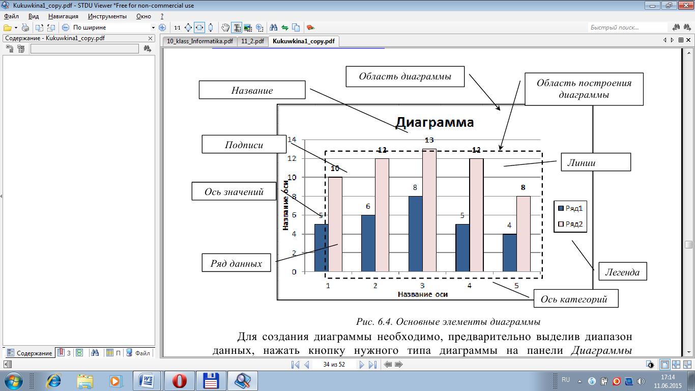 диаграммы как делать картинки бровей выполнен