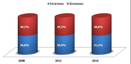 карта москва метрополитен схема