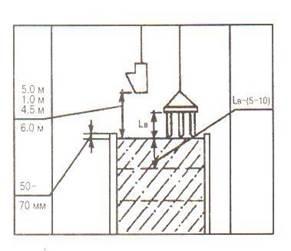 При уплотнении бетонной смеси не допускается опирание формы для печатного бетона купить казань