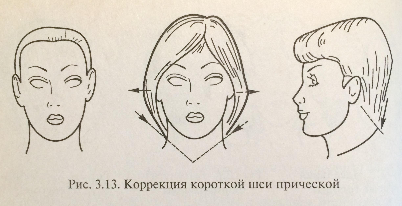 Помимо прически, визуально удлинить шею помогут и некоторые хитрости в одежде.