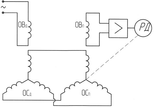 Схема обмотки сельсина