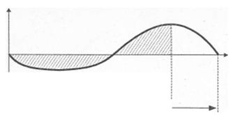 Изображение - Считаем доходность инвестиций по фишеру зачем инвестору макроэкономика image021