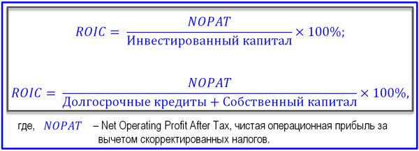 Методы оценки эффективности инвестиций – формулы и примеры методик