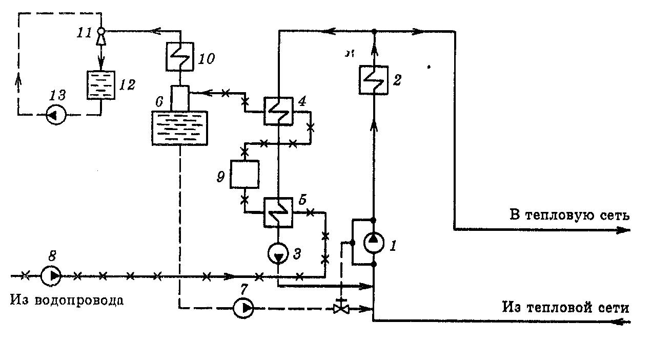 водогрейная котельная схема