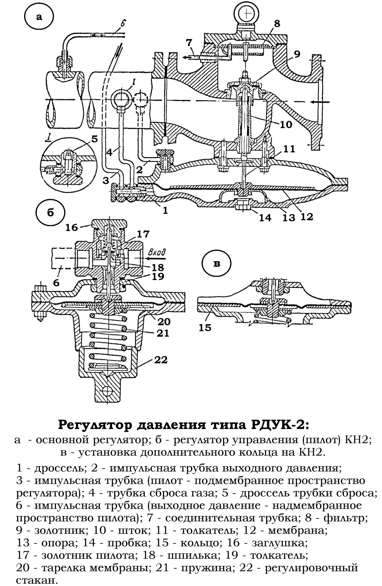 Трубка импульсная для регулятора давления газа РДУК