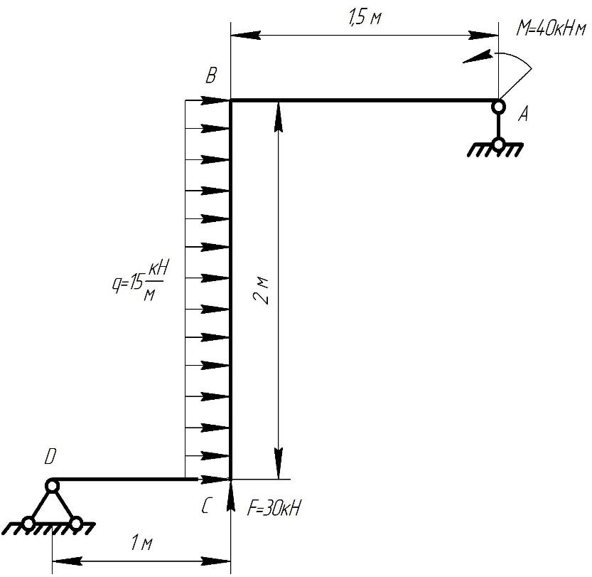Для двухопорной балки построить эпюры внутренних силовых факторов