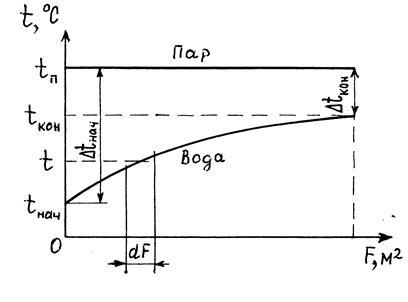 Толщина трубки теплообменника Паяный теплообменник конденсатор Машимпэкс CA5A-UM Комсомольск-на-Амуре