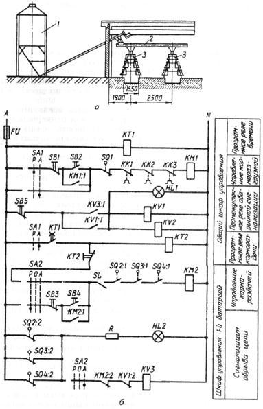 Схема автоматизации транспортера проект элеватора для зерна