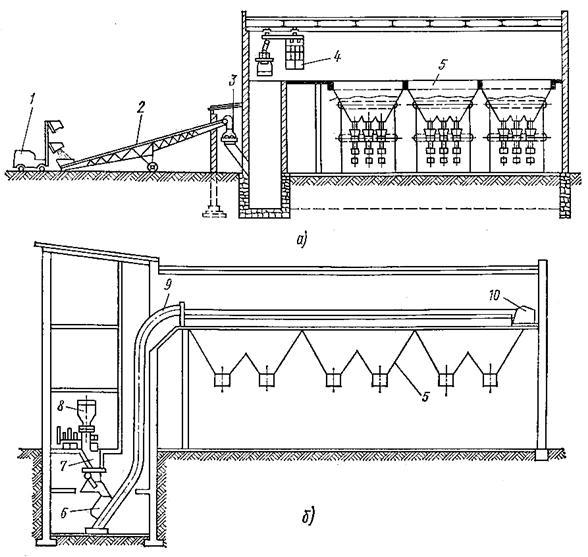 Транспортер в котельную встроенный верхний транспортер в швейной машине