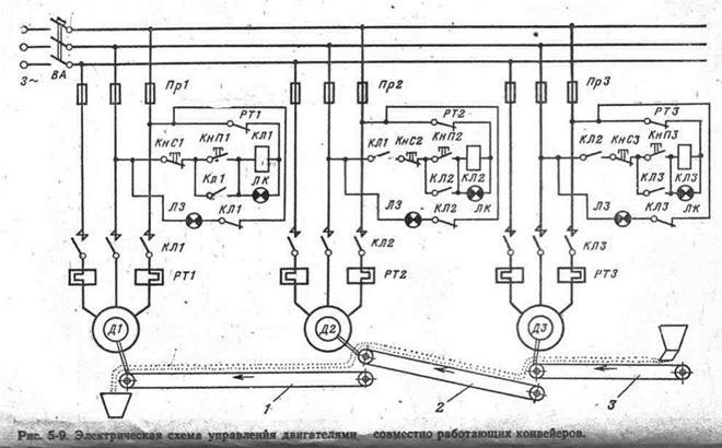 Электропривод конвейера схема фото датчики на транспортерах