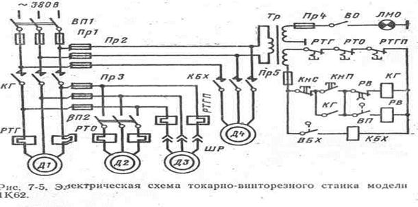 Продажа домов технологическая схема токарно винторезного станка 1к62 изобретение для