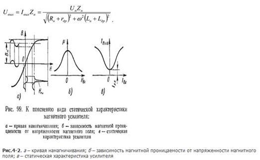 Амплитудная характеристика усилителя | 322x523